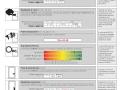 prestazioni-nc75sth-porte-ita_rid